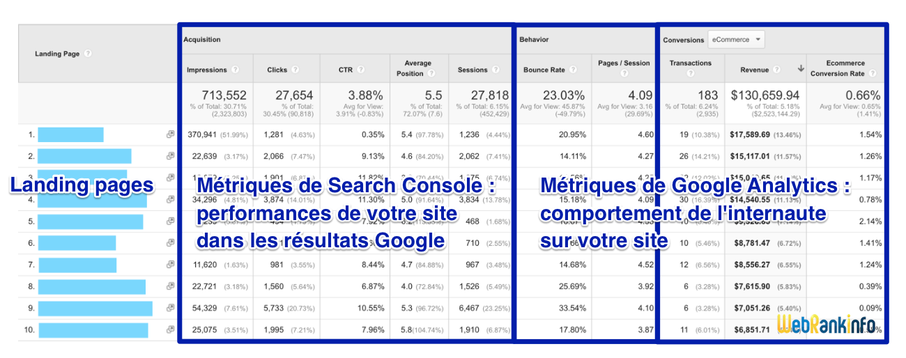 Intégration Search Console Analytics 2016