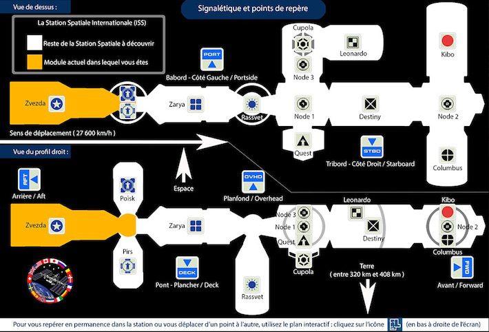 Plan schématique station ISS