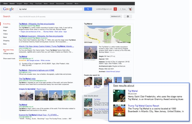 Knowledge Graph : desambiguiser
