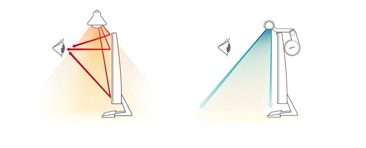 Lampe LED de bureau Screenbar Plus de BenQ