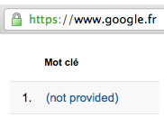 Not provided sur google.fr