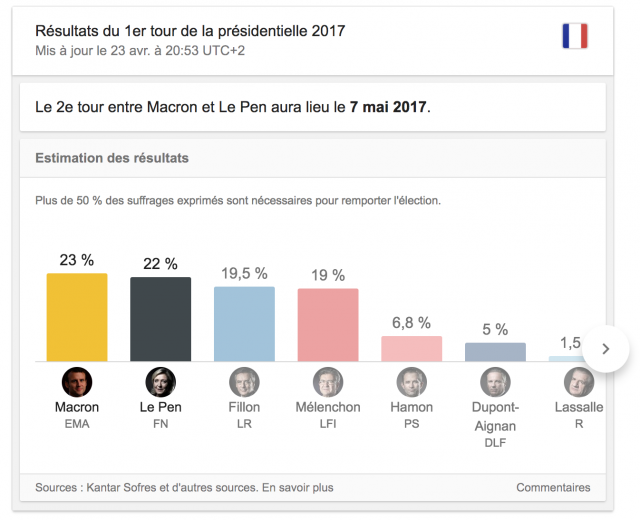 onebox elections presidentielles 2017 France