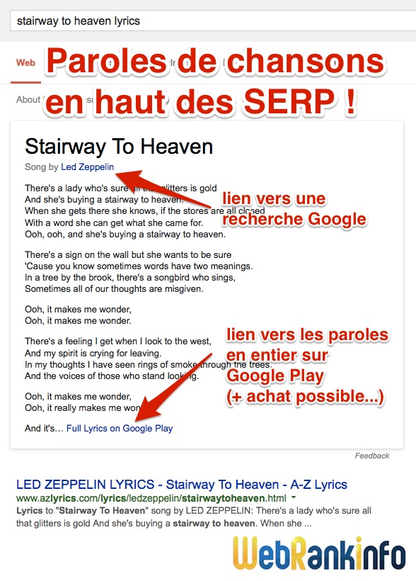 Paroles chansons SERP Google