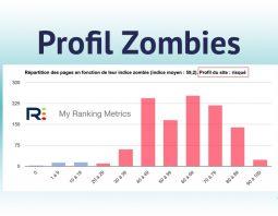 Profil Zombies