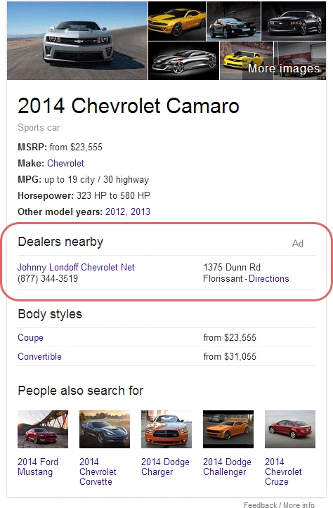 Publicité Knowledge Graph Google