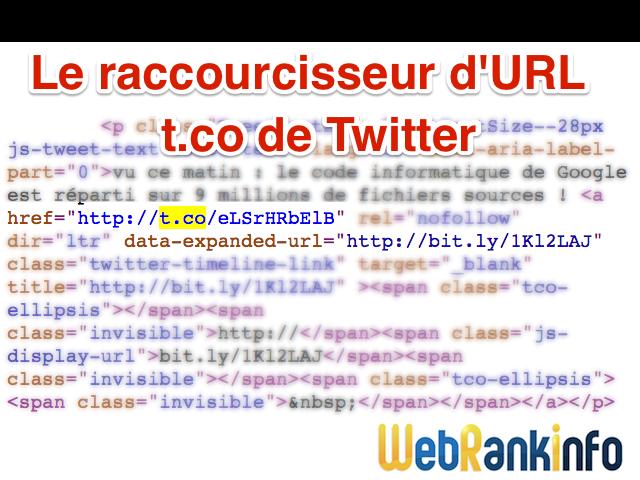 raccourcisseur t.co Twitter
