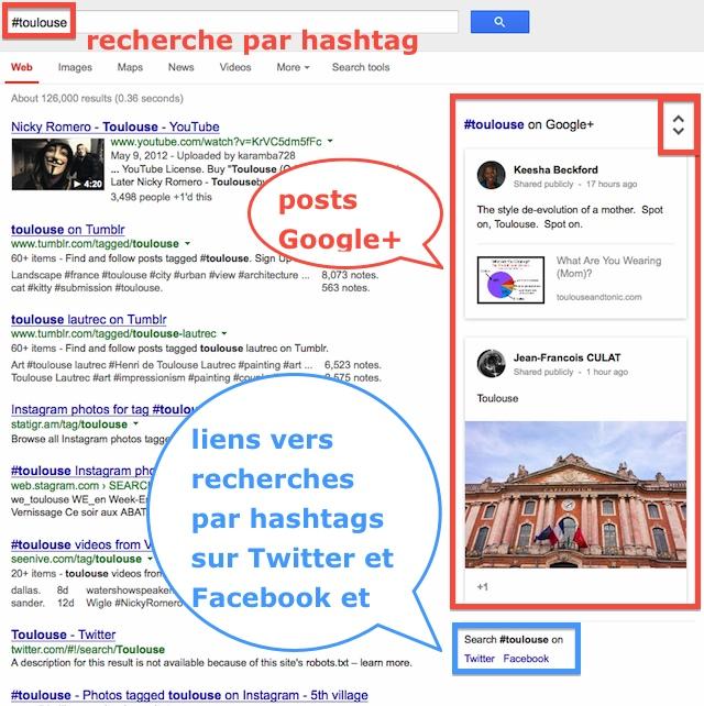 Recherche Google par hashtag