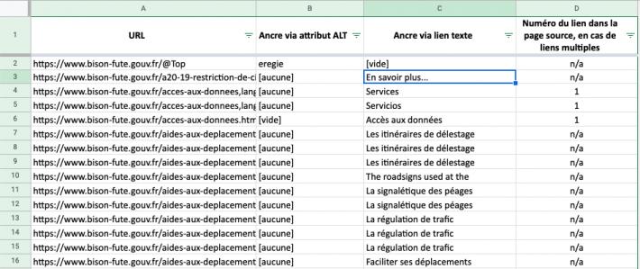 Annexe RM Tech pour analyse des anchor text