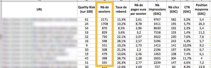 RM Tech données Google Analytics