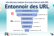 entonnoir audit SEO