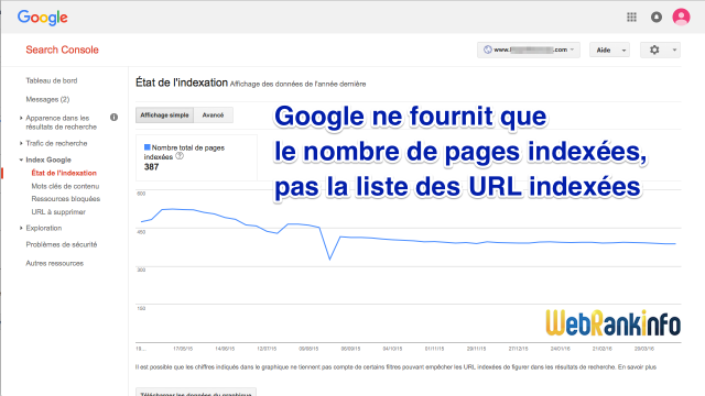 Etat de l'indexation dans Search Console