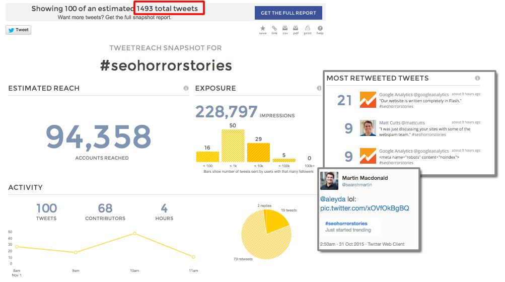 #seohorrorstories