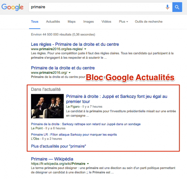 Bloc Google actualités