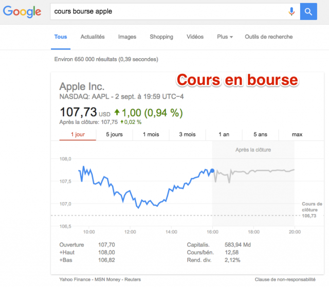 Cours bourse SERP