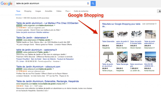 Google Shopping droite