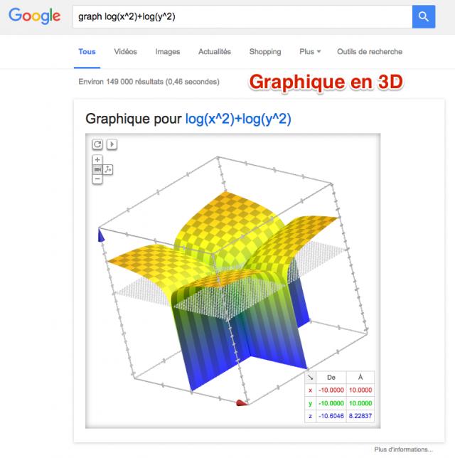 Graphique 3D dans Google