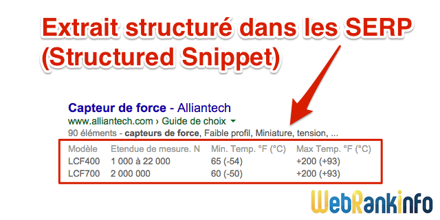 Structured Snippet google.fr