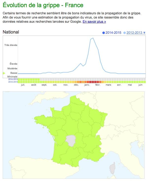 Suivi de la grippe par Google