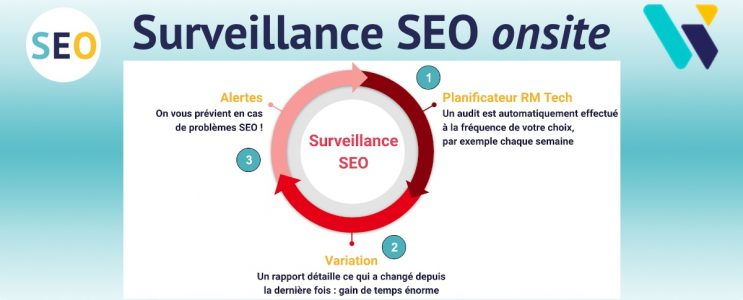 Surveillance SEO onsite