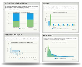Swaylo competitive intelligence insights