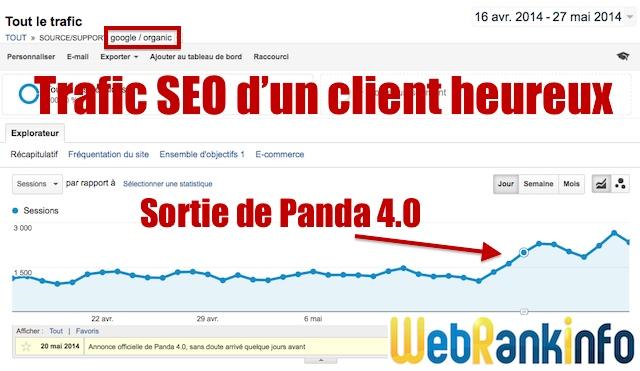 Hausse de trafic SEO avec Panda 4.0