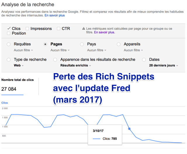 Perte rich snippets update Fred