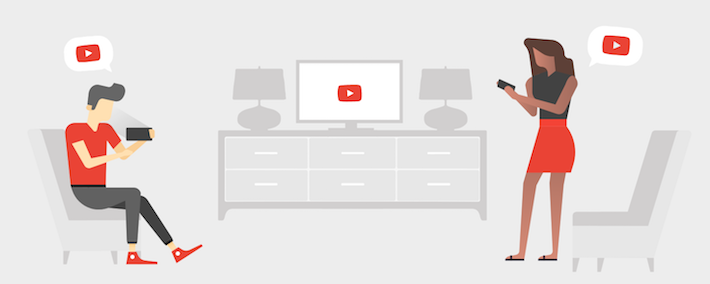 Youtube et la TV