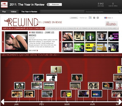 Youtube the year in review 2011