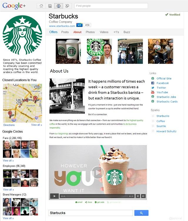 Design des pages pro Google+ (anticipation)