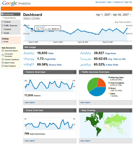 Démo de Google Analytics version mai 2007