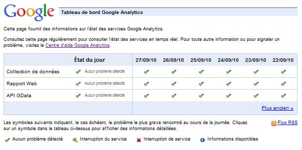 Google Analytics Status Dashboard