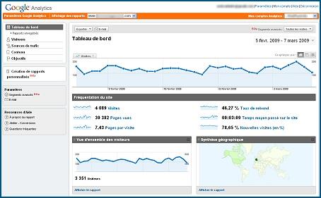 Compte et profil Google Analytics