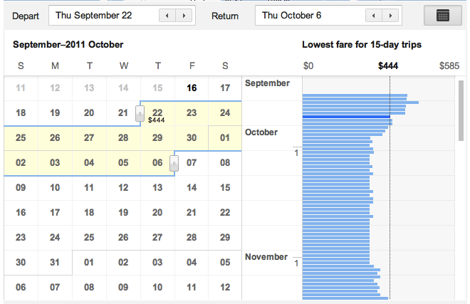 calendrier Google Flight Search