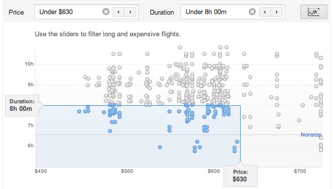 comparaison prix et durée de vol dans Google Flight Search