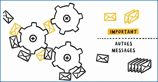 Filtre de tri des mails prioritaires dans Gmail