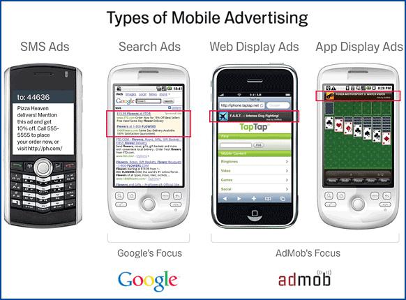 Les différentes formes de pub sur mobiles