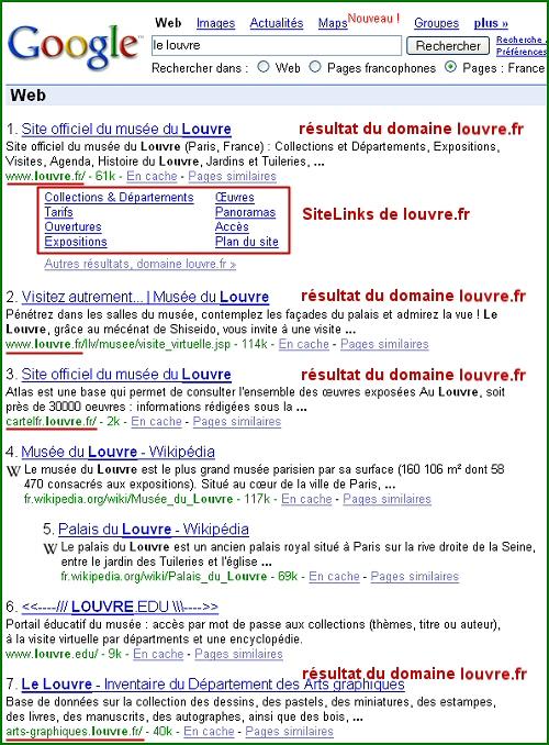 Impact des sous-domaines dans le référencement Google