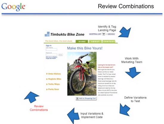 Démonstration de l'Optimiseur de Site de Google: 5