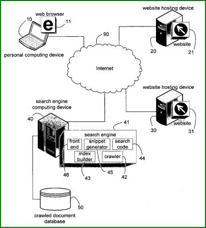 Le brevet de Microsoft sur l'analyse des textes de backlinks