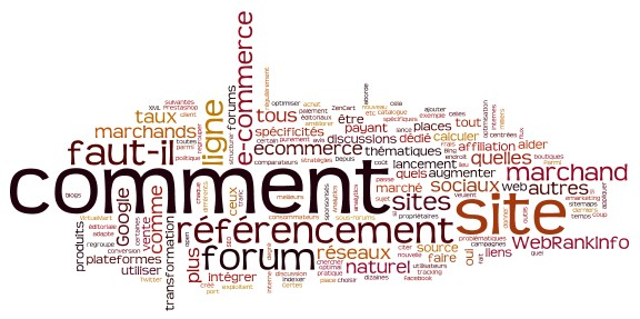 Forum pour sites marchands