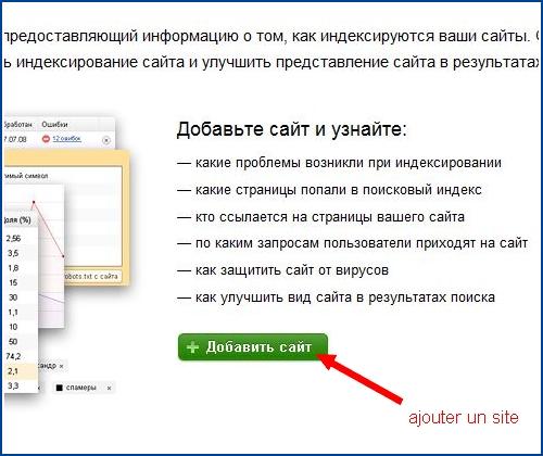 Comment ajouter un site dans Yandex Webmaster Tools